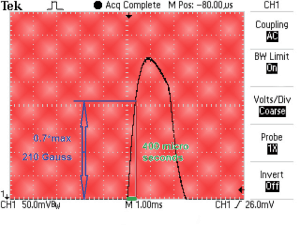 dv-dt-pulse
