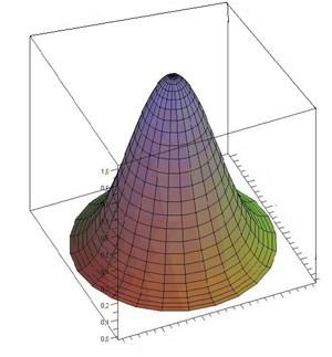 flat-coil1