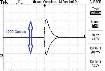 Curatron FLASH Pulse Waveform